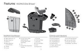 Keurig Descale Light Keurig K40 K45 Elite Brewing System Review Coffeesphere