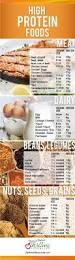 best 25 best high protein foods ideas on pinterest best foods