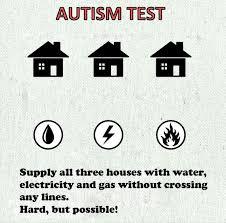 three houses 4chan takes an autism test album on imgur