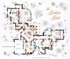 Movie Floor Plans by Famous Movie House Plans Arts