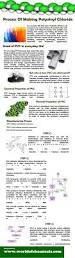 best 25 chemical engineering ideas on pinterest food