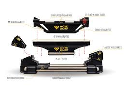 work sharp guided sharpening system u2013 gss