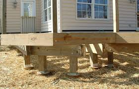 Types Of Home Foundations Types Of Foundations Foundation Technology Inc