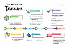 yearbook website free a project timeline for your yearbook fusion yearbooks