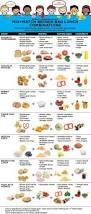 14 best natalia low cholesterol images on pinterest cook health