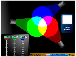 integrated color study rgb cmy maggie maggio