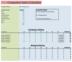 competitive analysis templates 6 free examples forms and documents