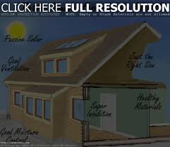 most efficient home design baby nursery energy efficient home designs efficient home design