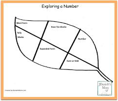 second grade worksheets exploring a number