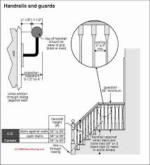 stairway balusters guide to building code construction u0026 safety