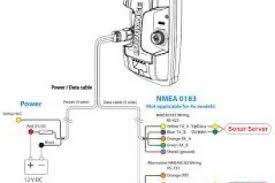 lowrance elite 7 wiring diagram wiring diagram