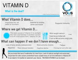 the 3 t u0027s of vitamin d talked about taking too much u2013why and how