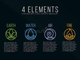 nature 4 elements circle logo sign water earth air on