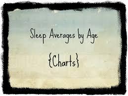 average sleep charts by age my baby sleep guide your sleep