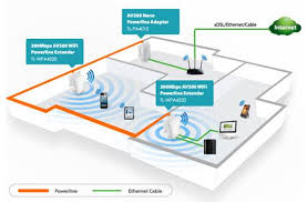 how to build a roaming wireless network between your wireless