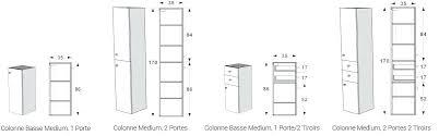 hauteur standard meuble cuisine hauteur colonne cuisine charmant hauteur standard meuble salle de