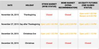 stock market schedule the best 2017