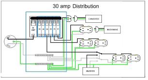 coolspaper com page 749 30 amp rv wiring diagram 2001 honda