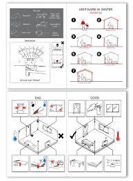 instruction manual design for syrian refugees u2013 tdl creative