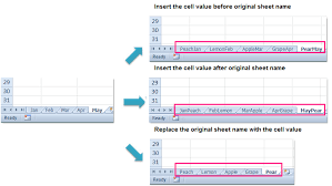 quickly rename multiple worksheets in excel