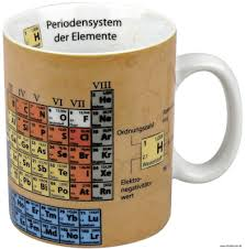 Periodic Table Mug Periodic Table Coffee Table Periodic U0026 Diagrams Science