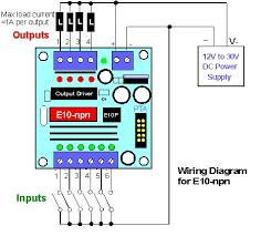plc control panel wiring diagram services plc programming