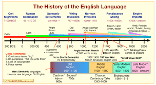 a graphic history of the language lingua franca