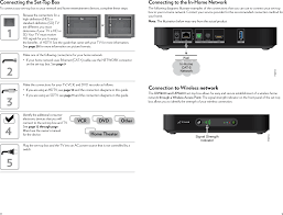 Connect Your Home by Uiw8001 Wireless Ip Stb User Manual Cybertan Technology Inc