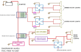 wiring explained relays fuses breakers and lights pic heavy