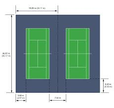 Rules For Table Tennis by Itf Tennis Technical