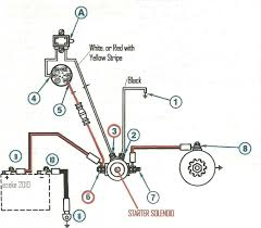 small engine starter motors electrical systemsdiagrams and motor