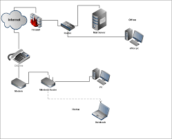 diagrams 630202 wired home network diagram u2013 how to ditch wifi