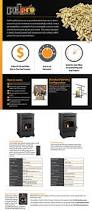 Napoleon Pellet Stove Products Fireplaces U2014 Meek U0027s Lumber And Hardware The Builder U0027s
