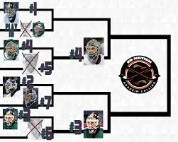 Mighty Ducks Flag Goalie Mask Tournament Of Greatness Mighty Ducks Round One 2