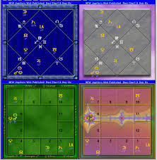 Parashara Light Jupiters Web Mahabote Magi Kp Stellar Khullar U0026 Vedic Astrology