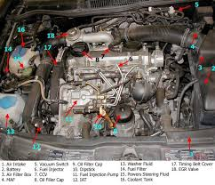 03 jetta 2 0 engine diagram wiring diagram simonand