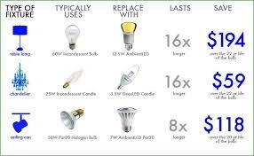 flood light bulb types lighting flood lights bulb sizes flood light bulb sizes led flood