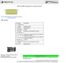 renault obd ii diagnostic connector pinout diagram pinoutguide com