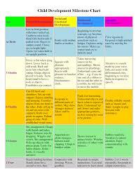 Responsibilities Of A Daycare Teacher Child Development Child Care Pre Education