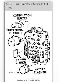 95 jeep fuse diagram relay panel dash right of steering column
