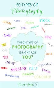 Types Of Photography 50 Types Of Photography