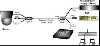 work cat5 wiring diagram diagram wiring diagrams for diy car repairs