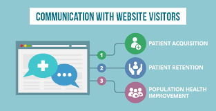 website personalization a alliance patient engagement and website
