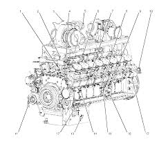 system overview 3516b and 3516b high displacement engines for