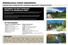 minnehaha creek greenway mcwd minnehaha creek watershed district