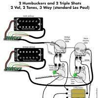 evh wiring diagrams seymour duncan seymour duncan humbuckers