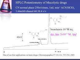 hplc applications potentiometric detection