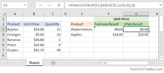 tutorial para usar vlookup ms excel how to use the ifna function ws