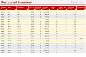 Small Business Spreadsheet Template Small Business Inventory Spreadsheet Template 2 Inventory