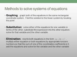 methods to solve systems of equations graphing graphing graph both of the equations in the